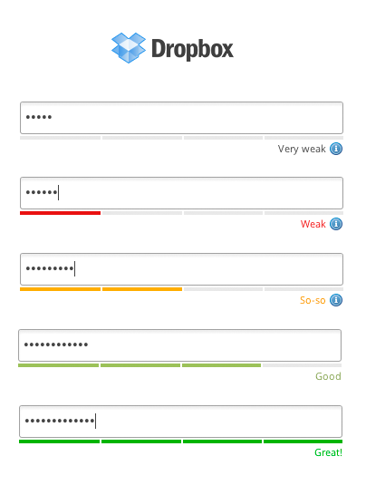 Why you can't trust password strength meters