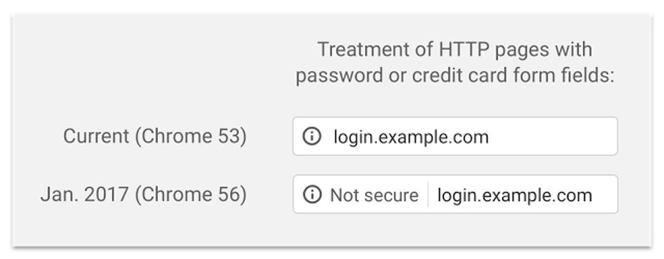 Let's Encrypt Everything - chrome insecure - Let's Encrypt Everything