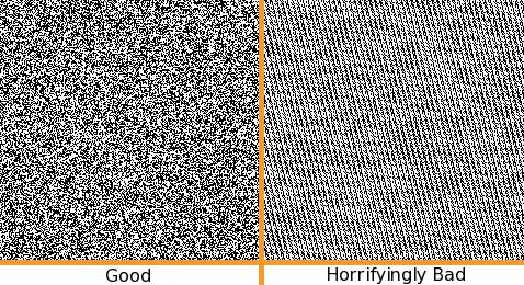 entropy visualized