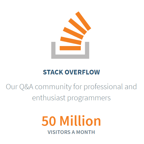 stackoverflow-for-business-description