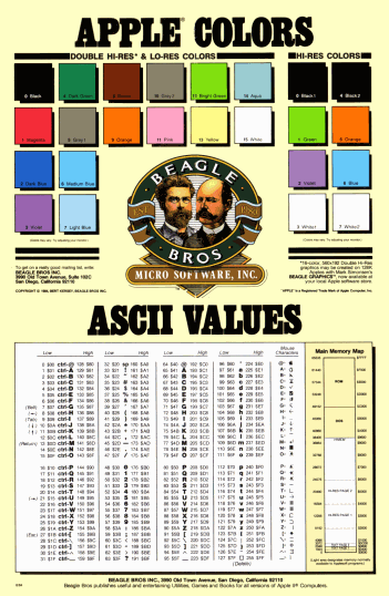 Beagle Brothers Apple II colors and ASCII values