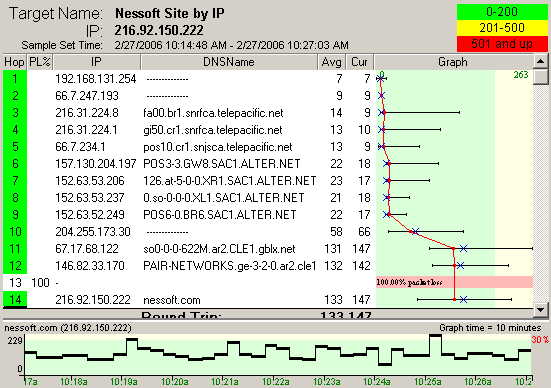 PingPlotter screenshot