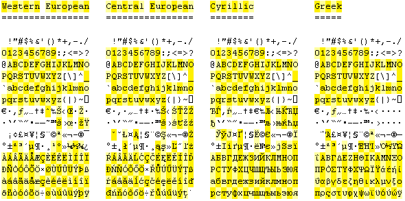 Result of a regex match for w (word characters)