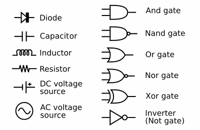 uml circuit diagrams and god s rules rh blog codinghorror com Parallel Circuit Diagram Simple Circuit Diagrams