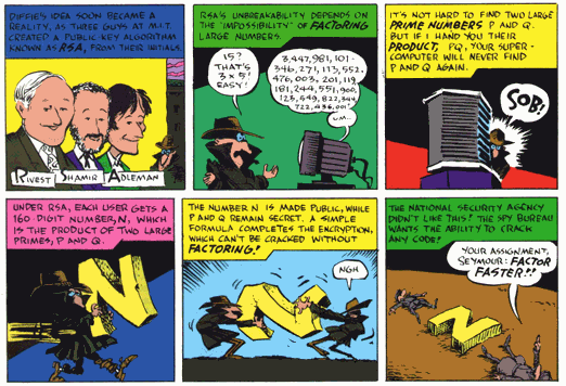 A panel from Larry Gonick's comic 'Prime Time', about Encryption