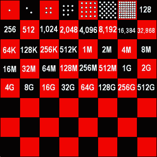 chessboard illustration of exponential growth