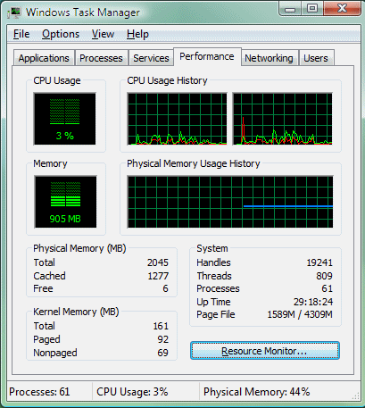 Task Manager Performance Tab in Windows Vista