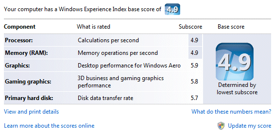 a Windows Experience Index score