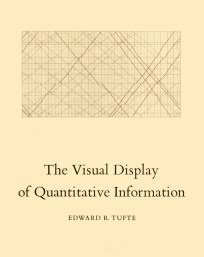 The cover of Edward Tufte's book, The Visual Display of Quantitative Information