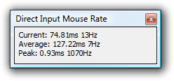 Mouse DPI and USB Polling Rate