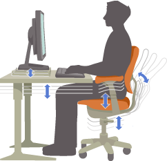 Computing ergonomics, adjustable desk and chair