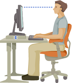 Computing ergonomics, monitor position