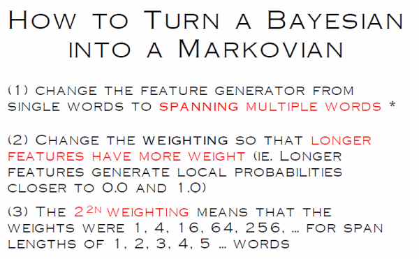 How to Turn a Bayesian into a Markovian