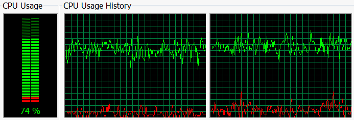 CPU usage during Terminator 3 Blu-Ray playback, no DXVA video hardware acceleration