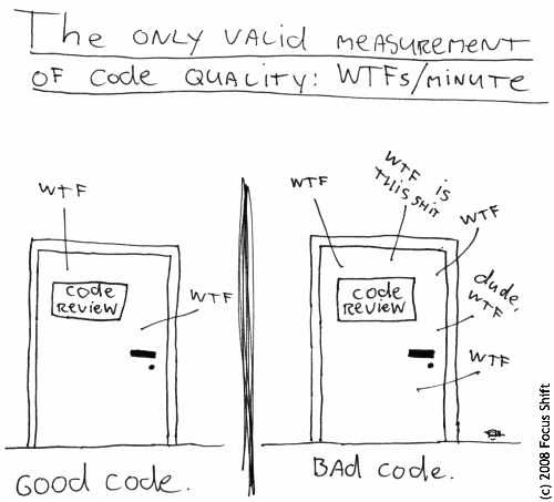 the only valid measurement of code quality: WTFs per minute
