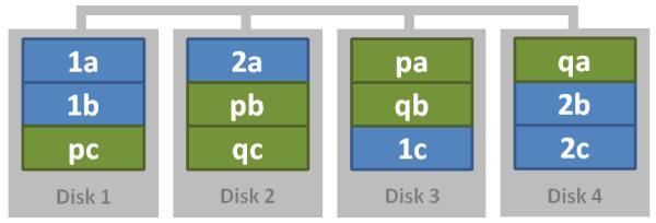 raid-6-diagram.png