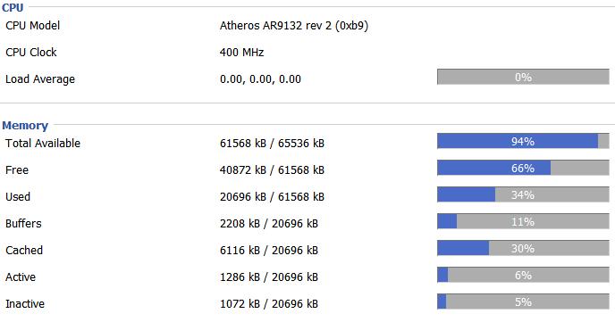 Dd-wrt-memory-cpu-stats