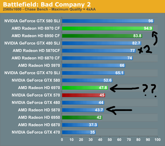 Battlefield: bad company 2 (dx11)